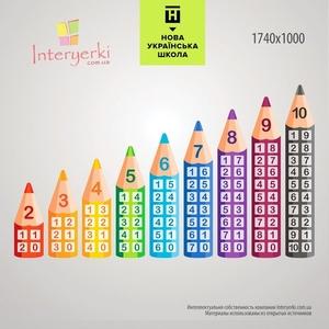 """Стенд """"Состав числа"""" для начальных классов НУШ - Изображение #1, Объявление #1670152"""